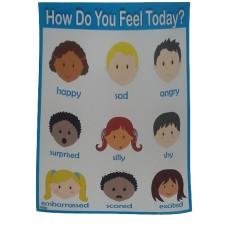 Lamina How do you feel Today?